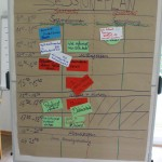 Sessionplan
